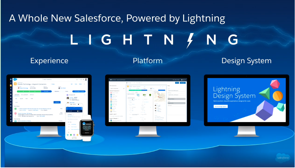 Lightning Resources for Your Transition to Lightning Experience