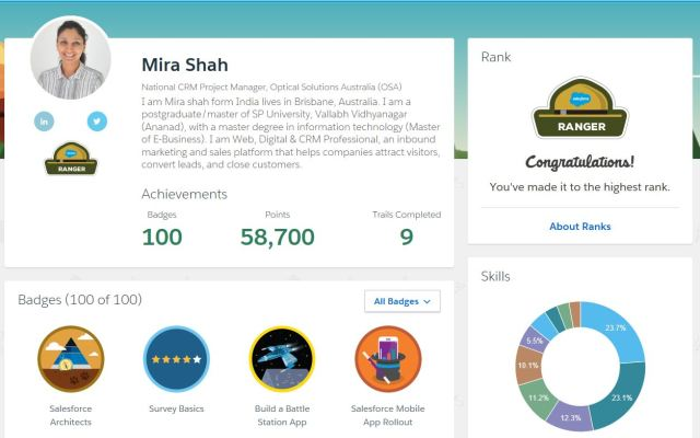 My Journey To A Salesforce Trailhead Ranger !!!