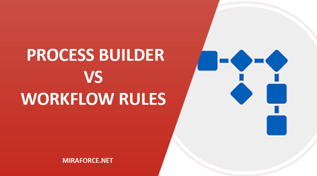 Process Builder vs Workflow Rules in Salesforce